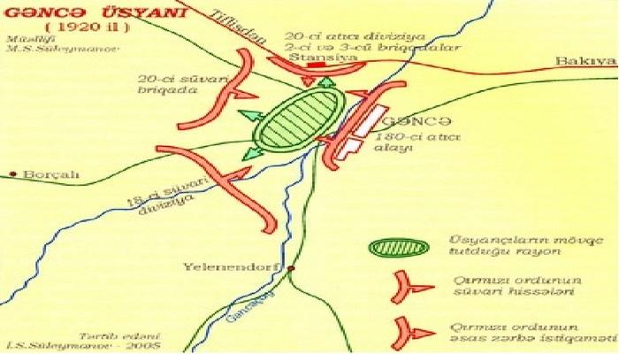 1920-ci il Sovet işğalına qarşı Gəncə üsyanı