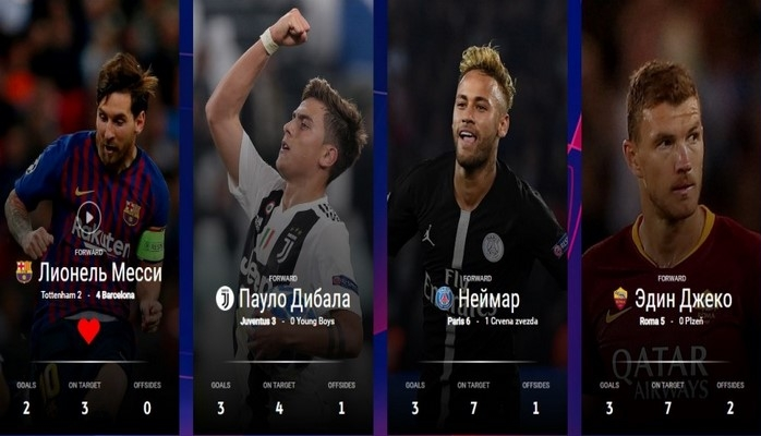 Объявлен лучший игрок недели в Лиге чемпионов