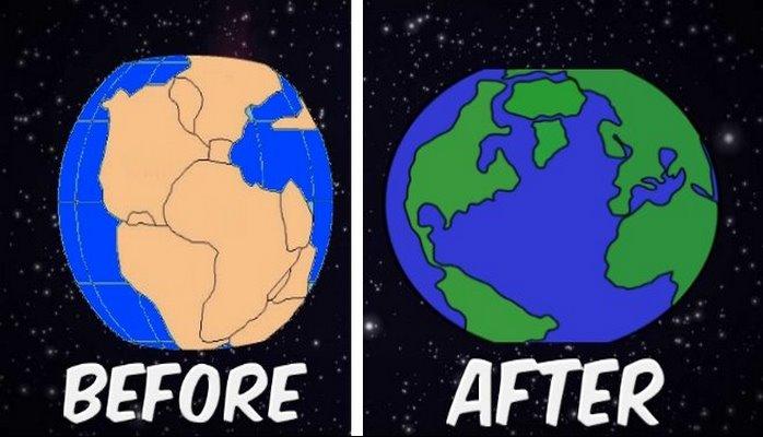 Geçmişten Günümüze Dünyanın Şekli