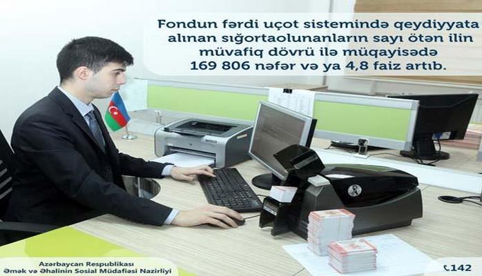 В Азербайджане в системе персонального учета в 2018 г. было открыто около 170 тыс. личных счетов