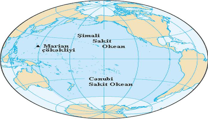 Sakit okean