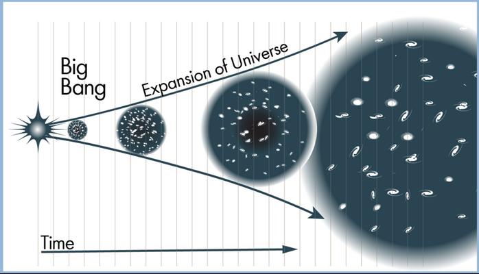 Hawking'in Evren Hakkındaki Son Çalışması Kafaları Karıştırdı