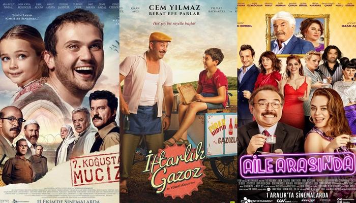 Netflix Türk Filmleri: Netflix'te IMDb Puanı En Yüksek 40 Türk Filmi