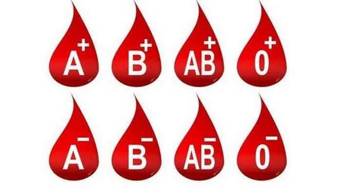 Kan grubu