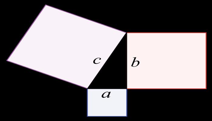 Sahə (ölçü parametri)