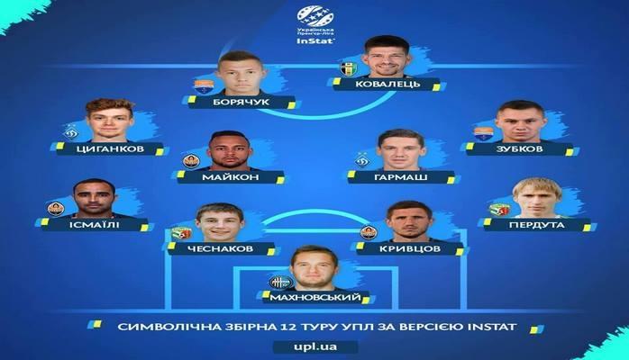 """""""Vorskla""""nın iki futbolçusu Ukraynada rəmzi """"11-liy""""ə seçilib"""