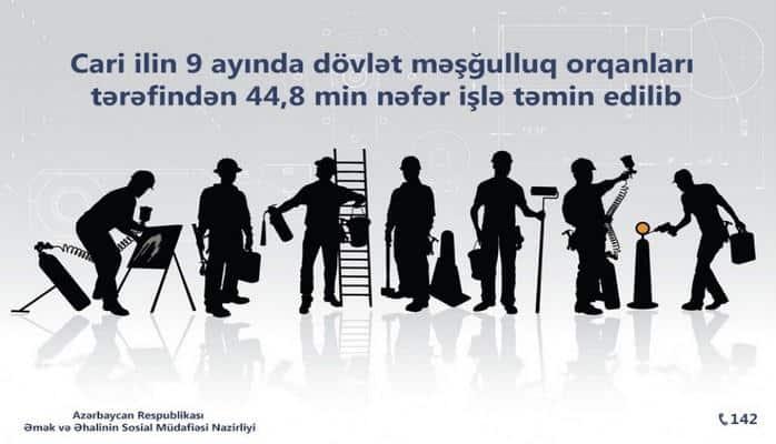 За январь-сентябрь около 44 800 безработных и ищущих работу граждан обеспечены соответствующей работой