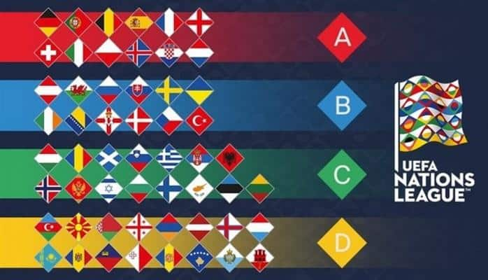 Как устроен новый турнир для сборных Лиги нации