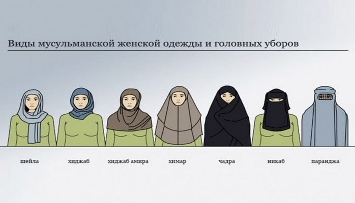 ЕС наступает на хиджаб