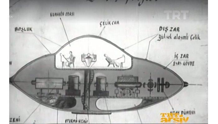Türkiye'nin 1978 Yılındaki Uzay Aracı Projesi: Feydamid