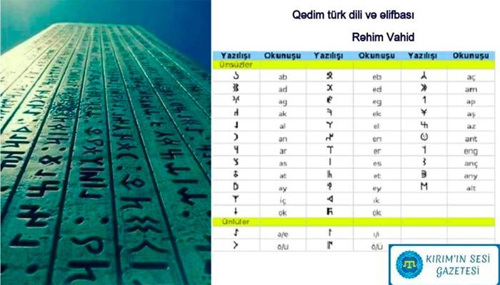 Qədim türk dili və əlifbası- Yer üzünün ən qədim yazısı