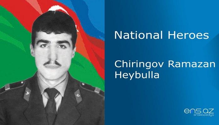 Chiringov Ramazan Heybulla