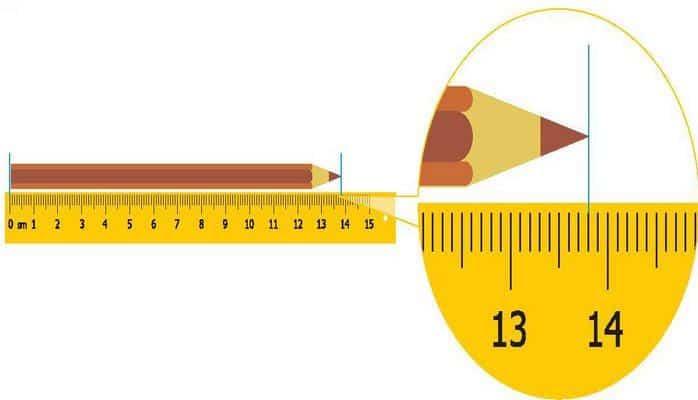 Uzunluq (fizika)