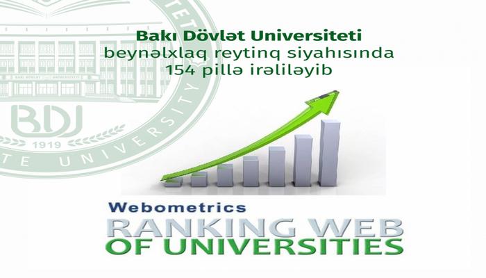 БГУ в рейтинге Webometrics поднялся на 154 ступени
