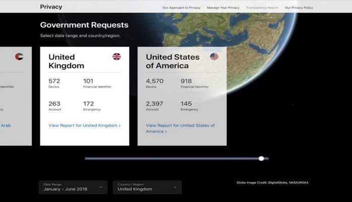 Apple şeffaflık raporunu kullanışlı bir web sayfası eşliğinde yayınladı