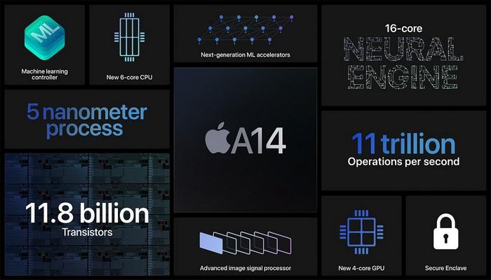 Apple şirkətinin yeni A14 Bionic prosessoru Snapdragon 875-dən az performanslı ola bilər