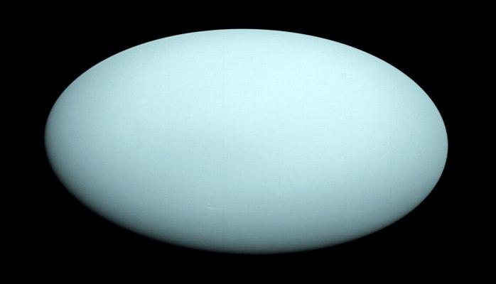 Uran (planet)
