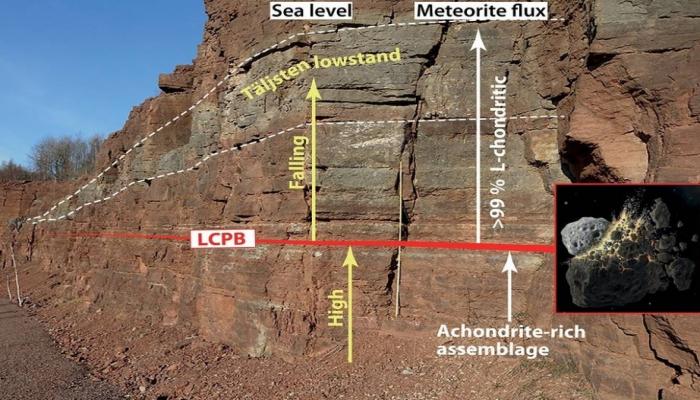 Причину ледникового периода нашли в космической пыли