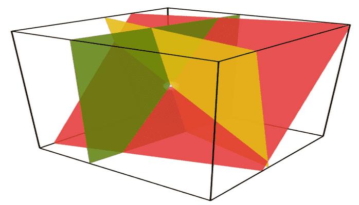 Doğrusal denklem dizgesi