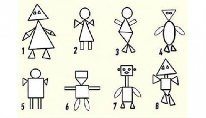 8 fiqurdan biri seçin və xarakterinizin güclü tərəflərini müəyyən edin