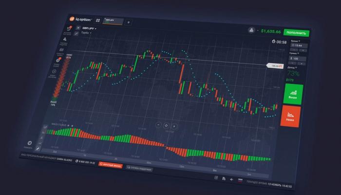 Основные показатели товарных, фондовых и валютных рынков (24.09.2020)