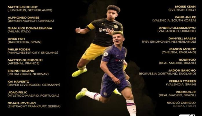 Стали известны претенденты на приз лучшему молодому футболисту мира