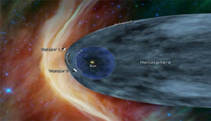 """""""Voyager-2"""" aparatı Günəş sistemini tərk etməyə hazırlaşır"""