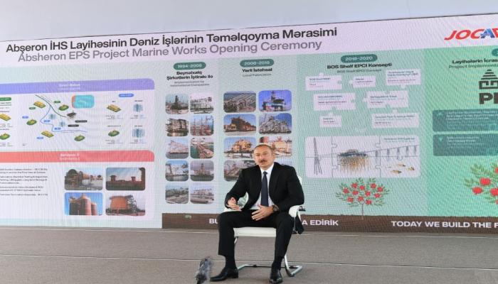 Президент Ильхам Алиев: Сейчас Азербайджан занимает самые передовые места во всех рейтингах