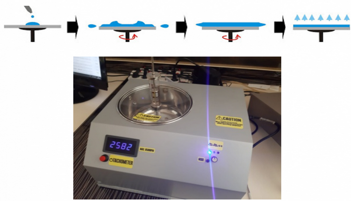 Студенты БГУ разработали устройство Spin Koater
